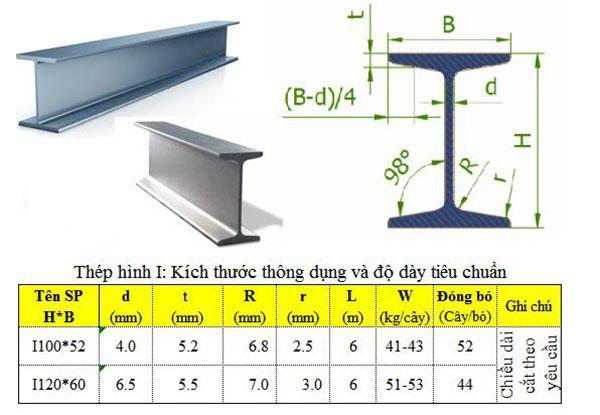 Kích thước thông dụng và độ dày tiêu chuẩn của thép I Á Châu