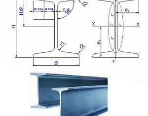 Thép chữ I200 có chiều dài tiêu chuẩn là 6m hoặc 12m